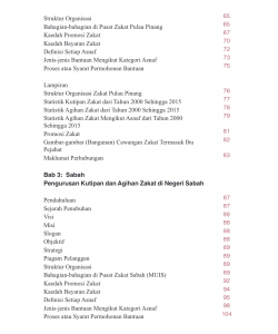 ENSIKLOPEDIA PENGURUSAN ZAKAT DI MALAYSIA (SIRI 1)